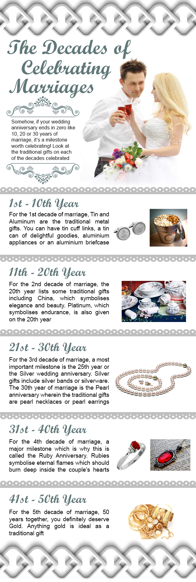 The Decades of Celebrating Marriages